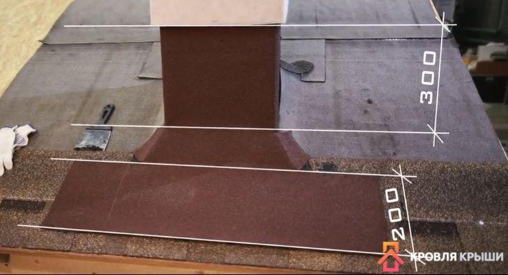 Крыши как правильно сделать гидроизоляции