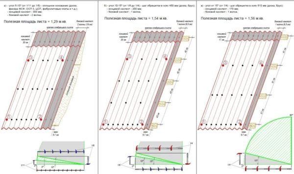 Как определить полезную площадь листа в зависимости от угла наклона крыши