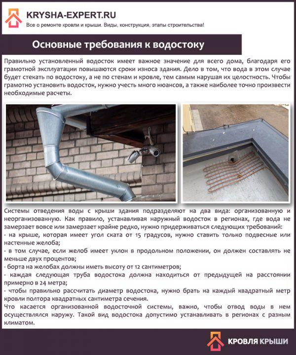 Основные требования к водостоку