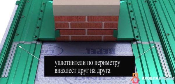 Приклеиваются уплотнители по периметру установки верхней детали и на верхние части боковых планок