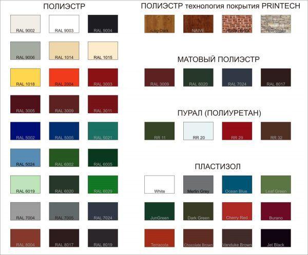 Профнастил с полимерным покрытием - варианты цветов
