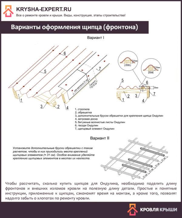 Варианты оформления щипца (фронтона)