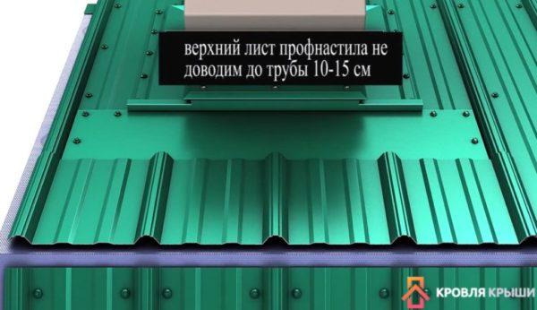 Верхний лист профнастила не доводится до трубы 10-15 см