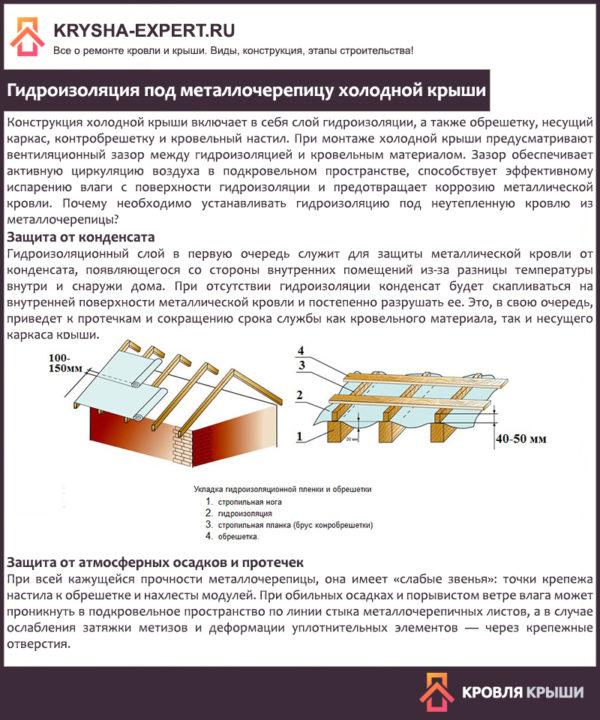 Гидроизоляция под металлочерепицу холодной крыши