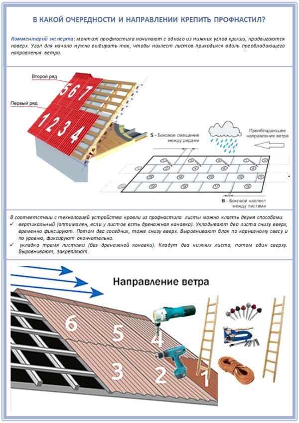 Как крепить профнастил на односкатной крыше