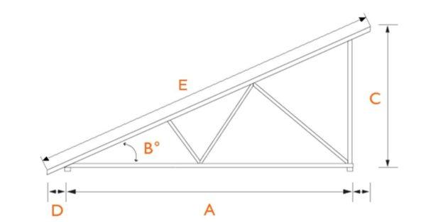 Схема для расчета длины строил односкатной крыши в зависимости от ее уклона