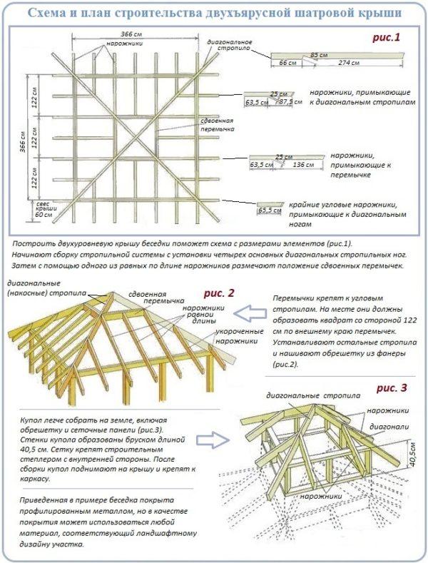 Схема и план