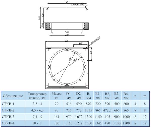 Стакан монтажный (узел прохода) на шахту квадратного сечения для вентиляторов ВКРС-ДУ и ВКРВ-ДУ