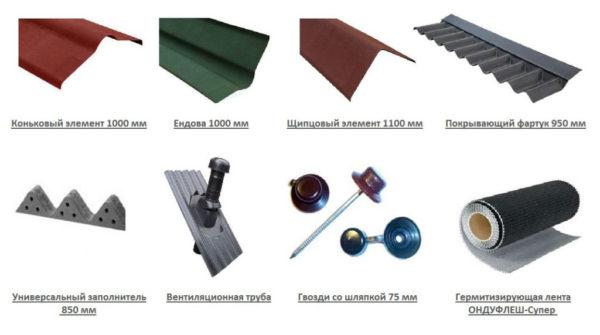Основные элементы отделки