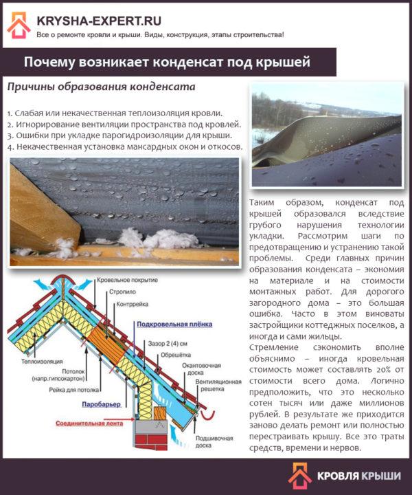 Почему возникает конденсат под крышей