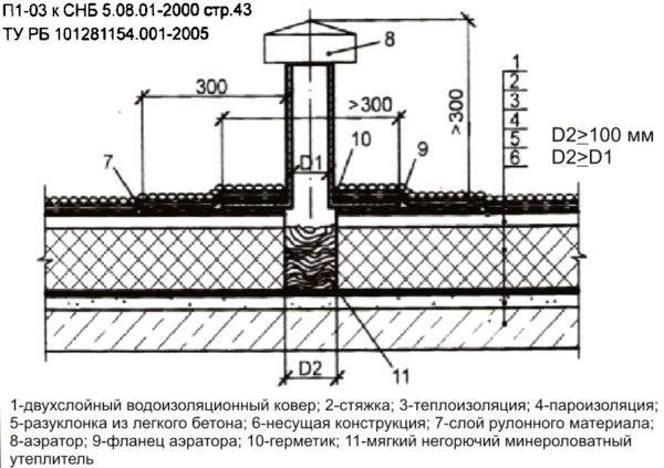 Схема установки аэратора