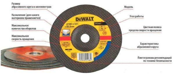 Отрезные диски для болгарки - пояснение по маркировке