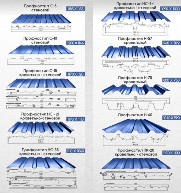 Размеры профнастила (профлиста) согласно ГОСТ
