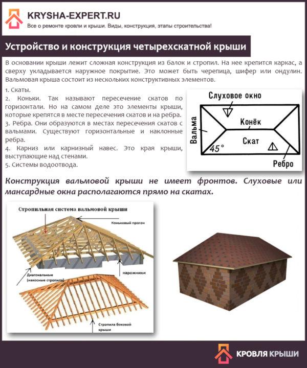 Устройство и конструкция четырехскатной крыши