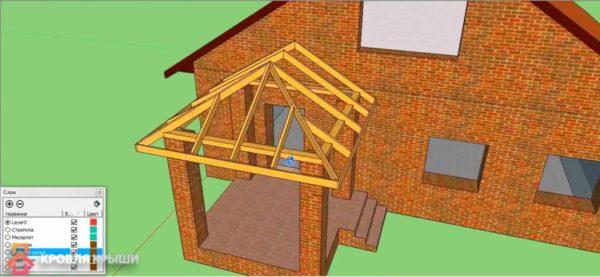 Крыша над террасой