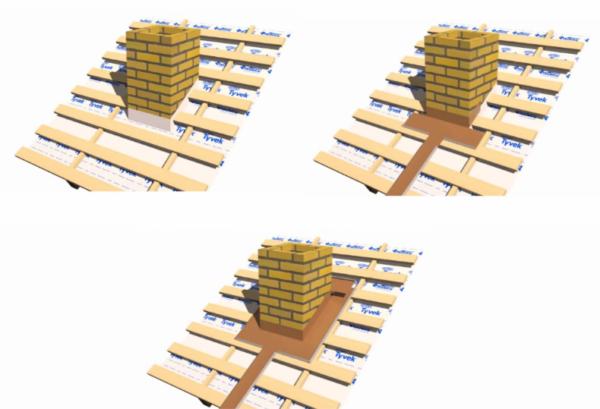 Схема монтажа планок примыканий
