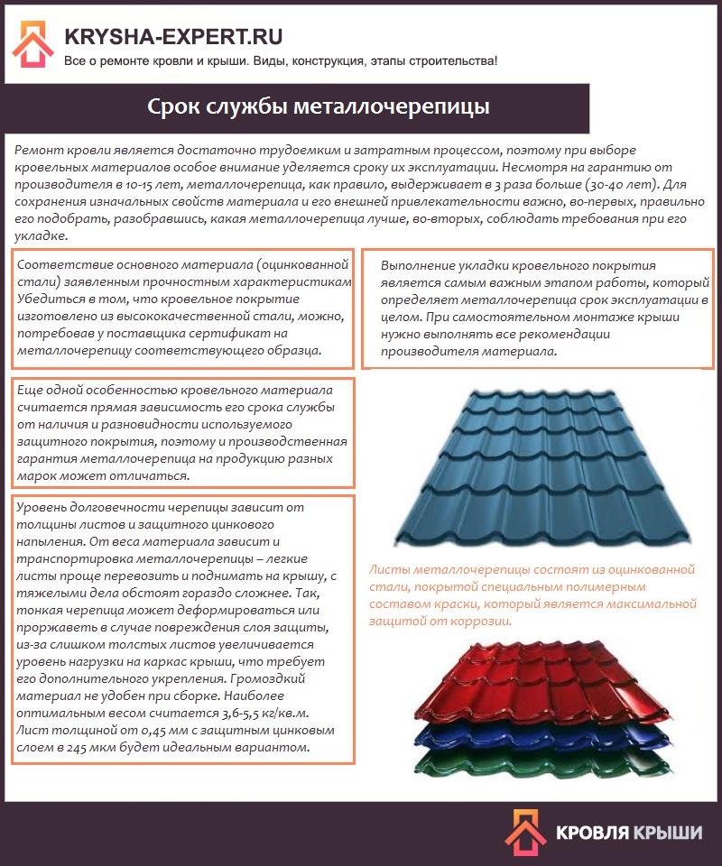 металлочерепица виды и характеристики
