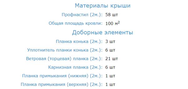 Значения, полученные на калькуляторе, ориентировочные