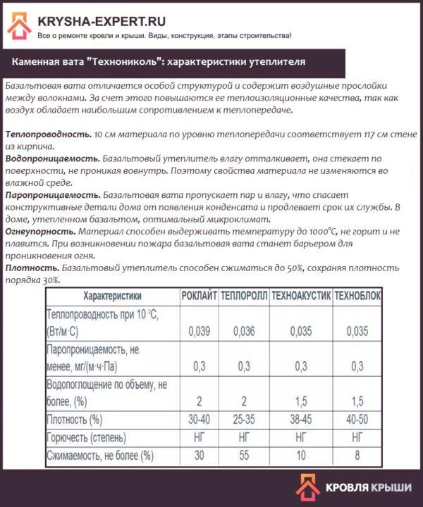 "Каменная вата ""Технониколь"": характеристики утеплителя"
