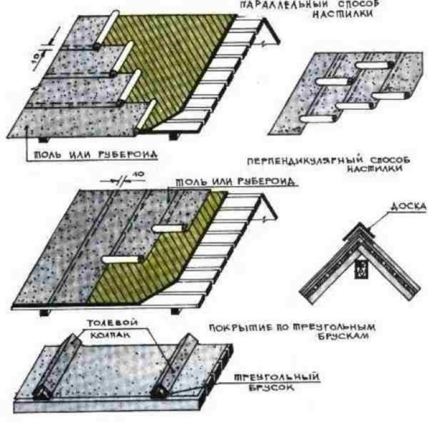 Схема укладки листов рубероида