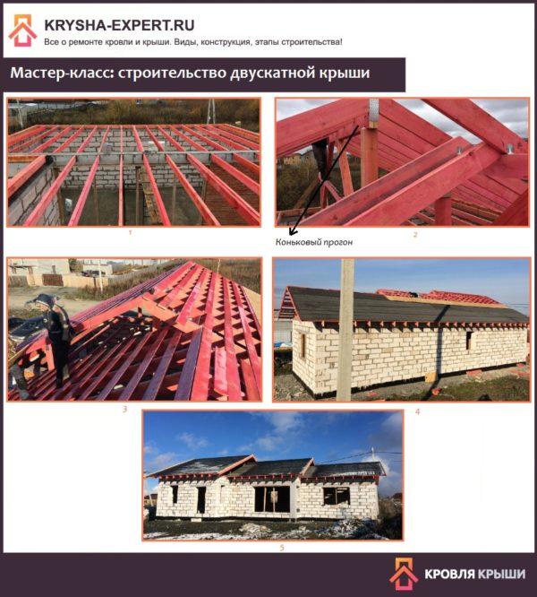 Мастер-класс: строительство двускатной крыши