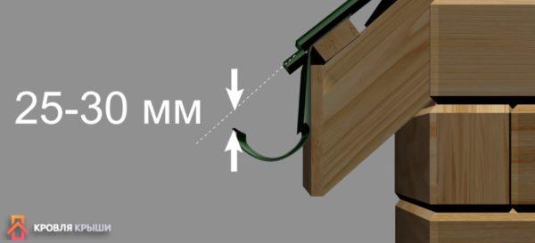 Край желоба должен быть на 25-30 мм ниже края металлочерепицы