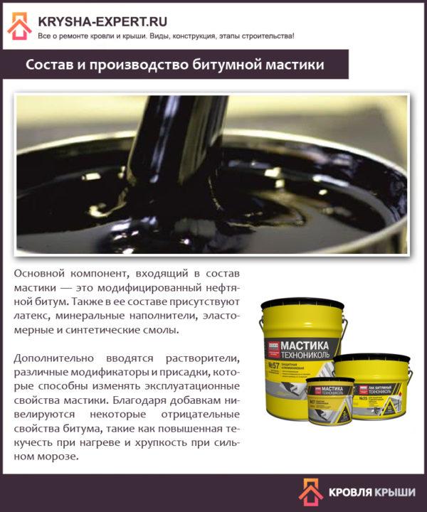 Состав и производство битумной мастики
