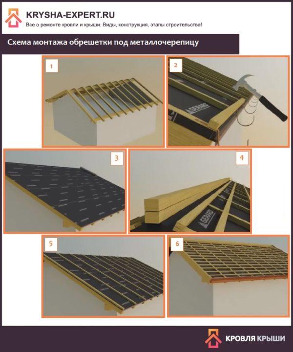 Схема монтажа обрешетки под металлочерепицу