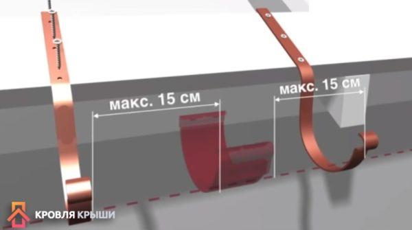 В местах соединенияжелобовкронштейныдолжны быть на расстояниинеболее 15 см с двух сторон