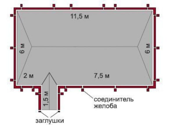 Схема водослива, пример