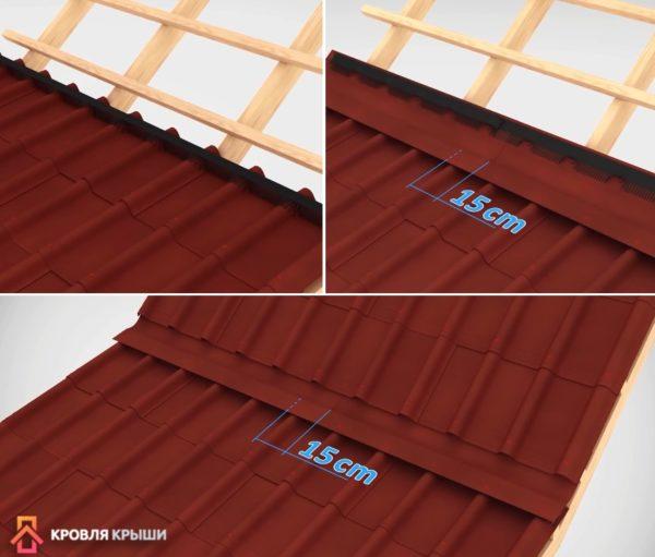 Внутренние изломы скатов крыши
