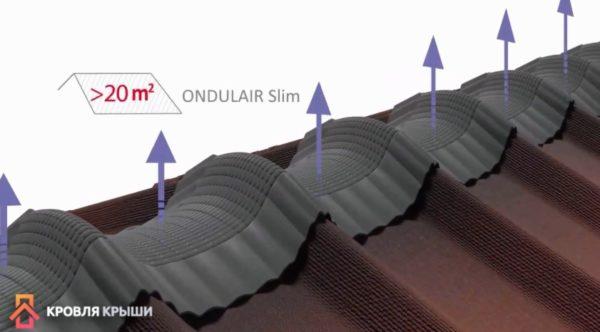Защитная вентиляционная лента