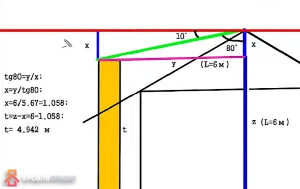 Схема расчетов