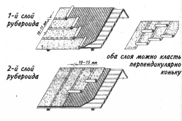 Как правильно покрыть крышу рубероидом