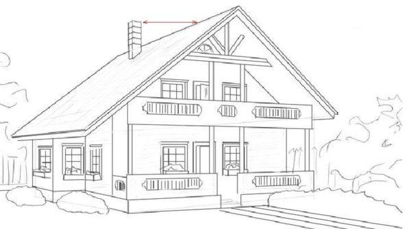 Сделайте рисунок с указанием расстояния от конька до дымохода