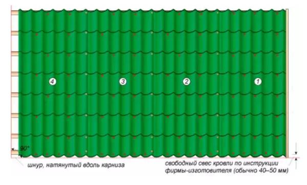 Схема укладки листов, выравнивание по шнуру
