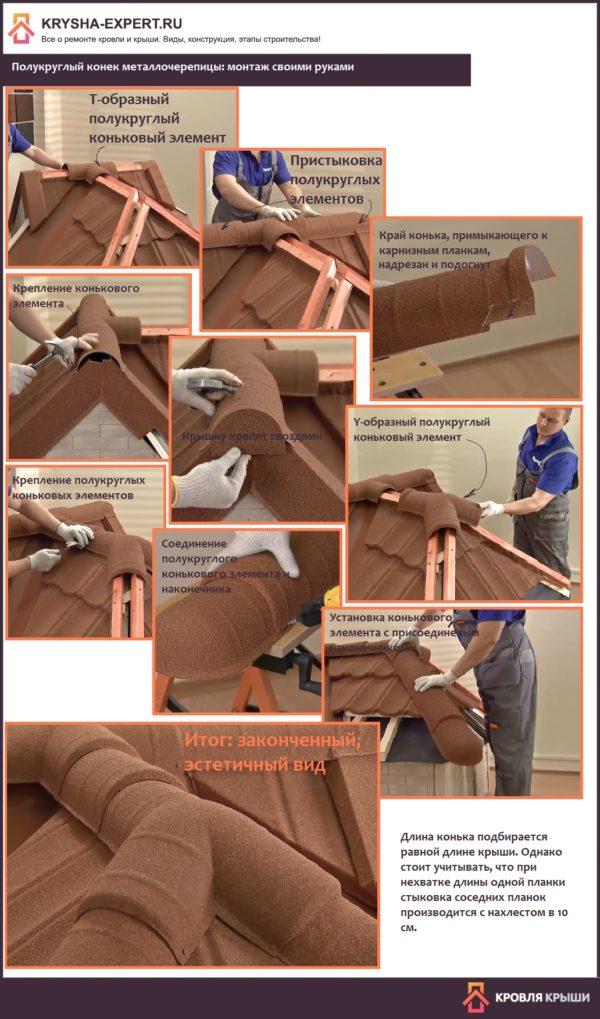 Полукруглый конек металлочерепицы: монтаж своими руками