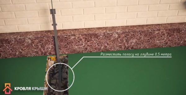 Монтаж полосы на глубину 0,5 метра