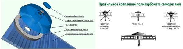 Долговечность покрытия во многом зависит от правильности фиксации материала