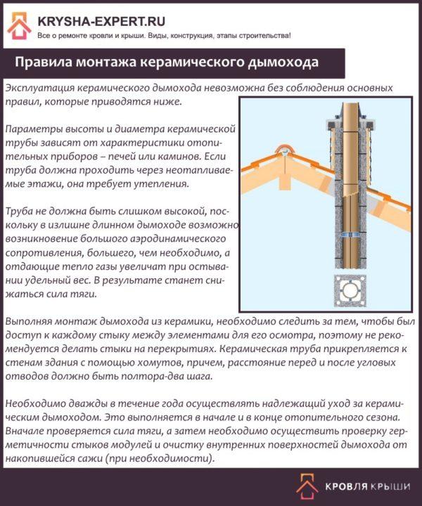 Правила монтажа керамического дымохода