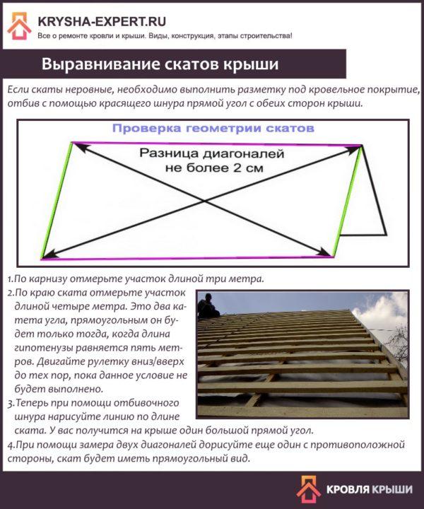 Выравнивание скатов крыши