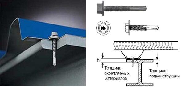 Сверло самореза обязательно должно по длине превышать толщину скрепляемых материалов