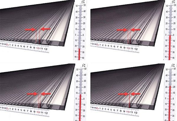 Тепловое расширение - важный фактор, который необходимо учитывать при монтаже