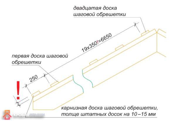Расстояние между досками обрешетки