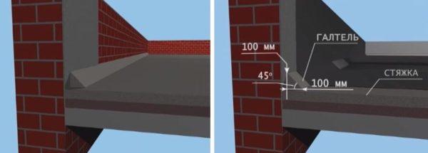 На стыках горизонтальных и вертикальных плоскостей рекомендуется делать специальные галтели