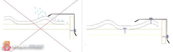 Боковые планки ветровой защиты: схема крепления