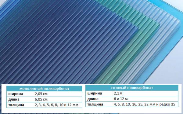 Стандартные размеры поликарбонатных плит