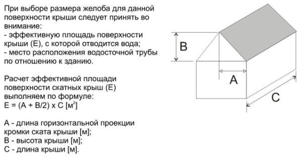 Определение площади крыши