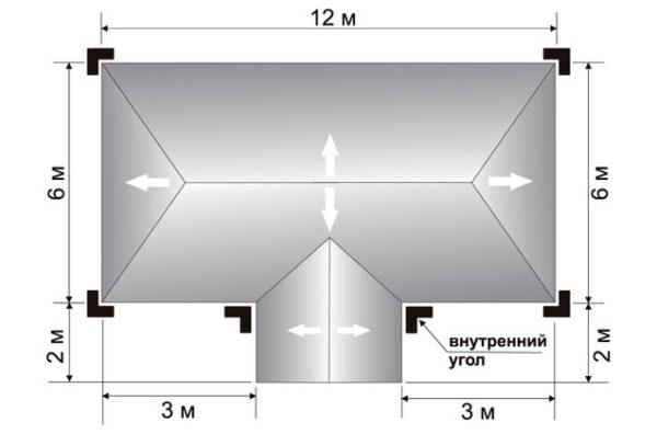 План дома с размерами