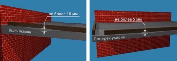 На поверхности крыши не должно быть больших перепадов по высоте